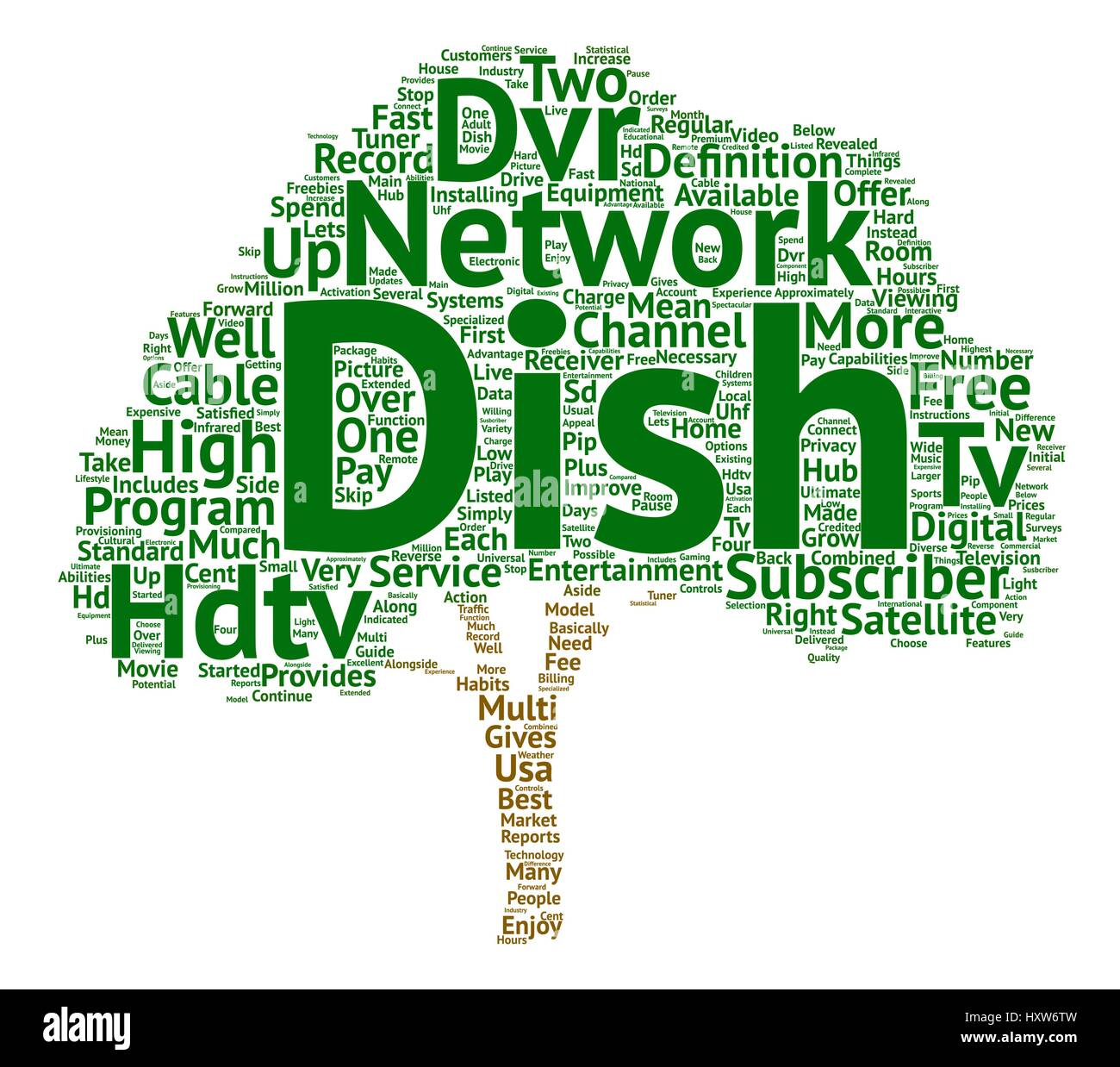 Dish Network Hdtv Text Background Stock Photos Dish Network Hdtv