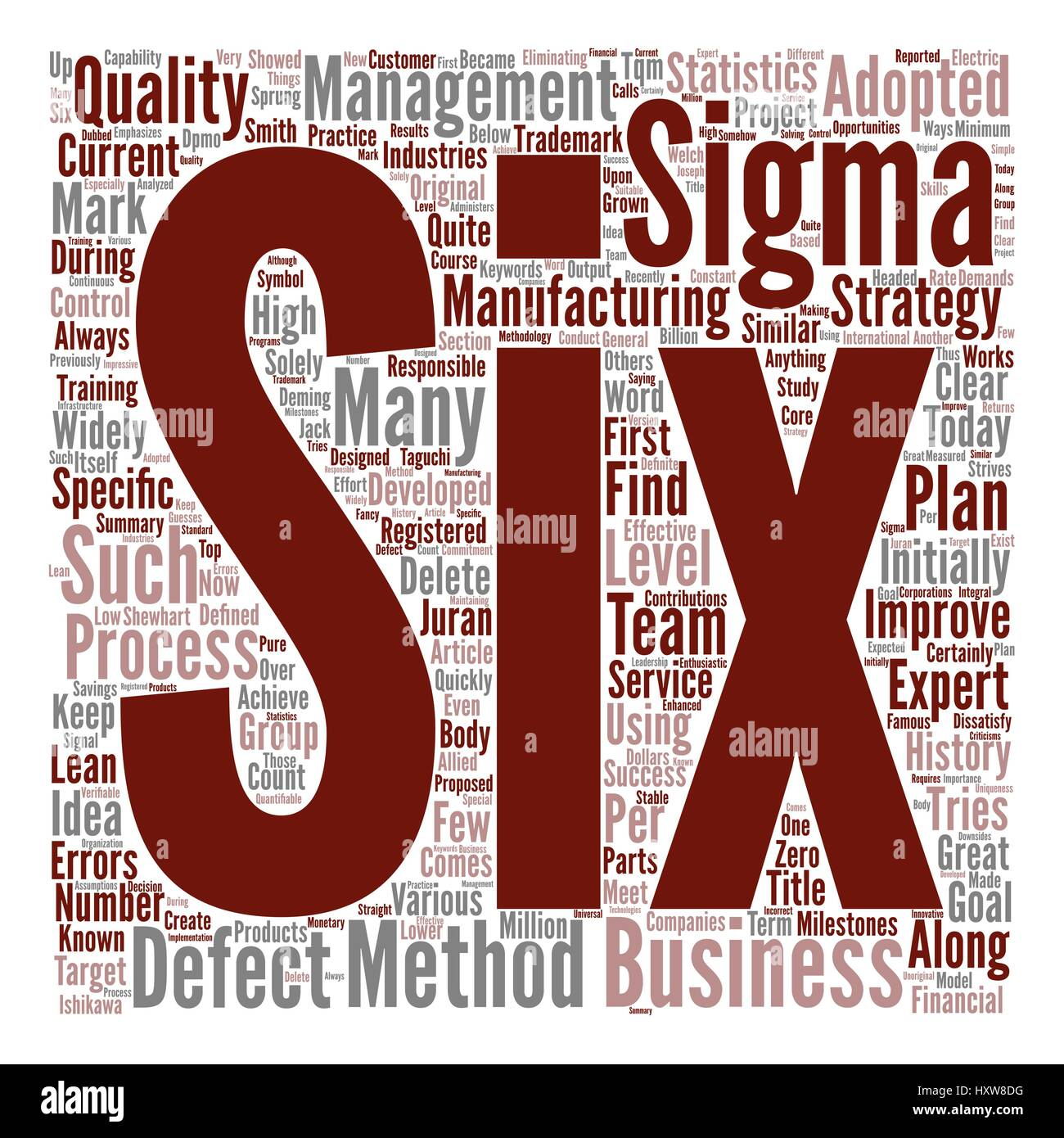 History of Six Sigma text background word cloud concept - Stock Image