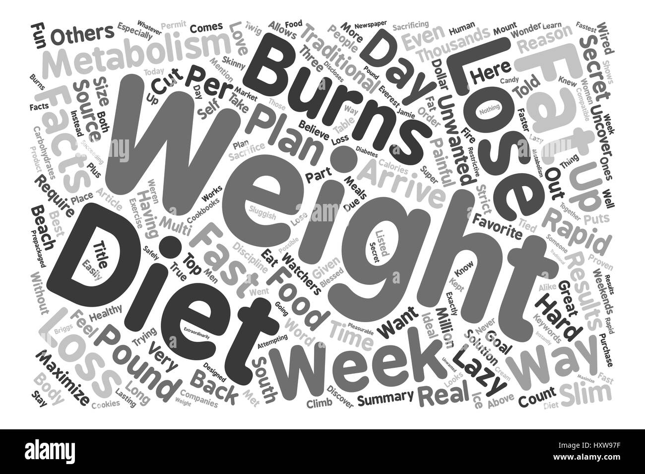 How Fat Is Burned Facts Word Cloud Concept Text Background - Stock Image