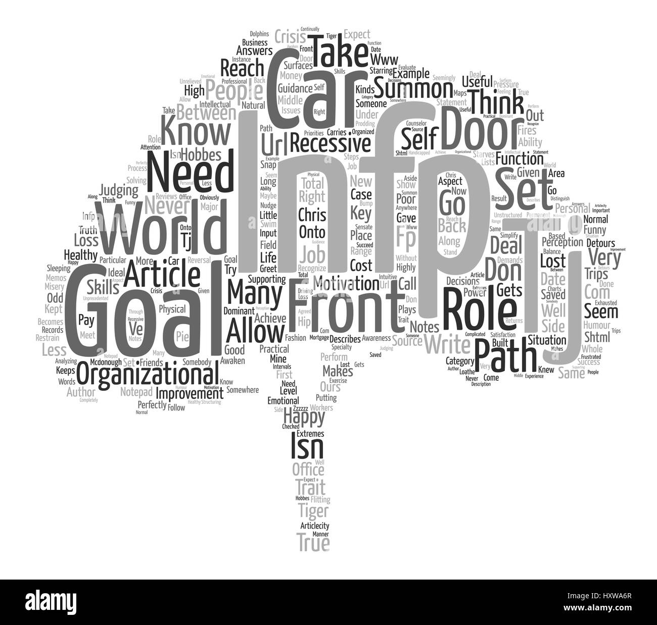 How To Get From The Front Door To The Car text background word cloud ...
