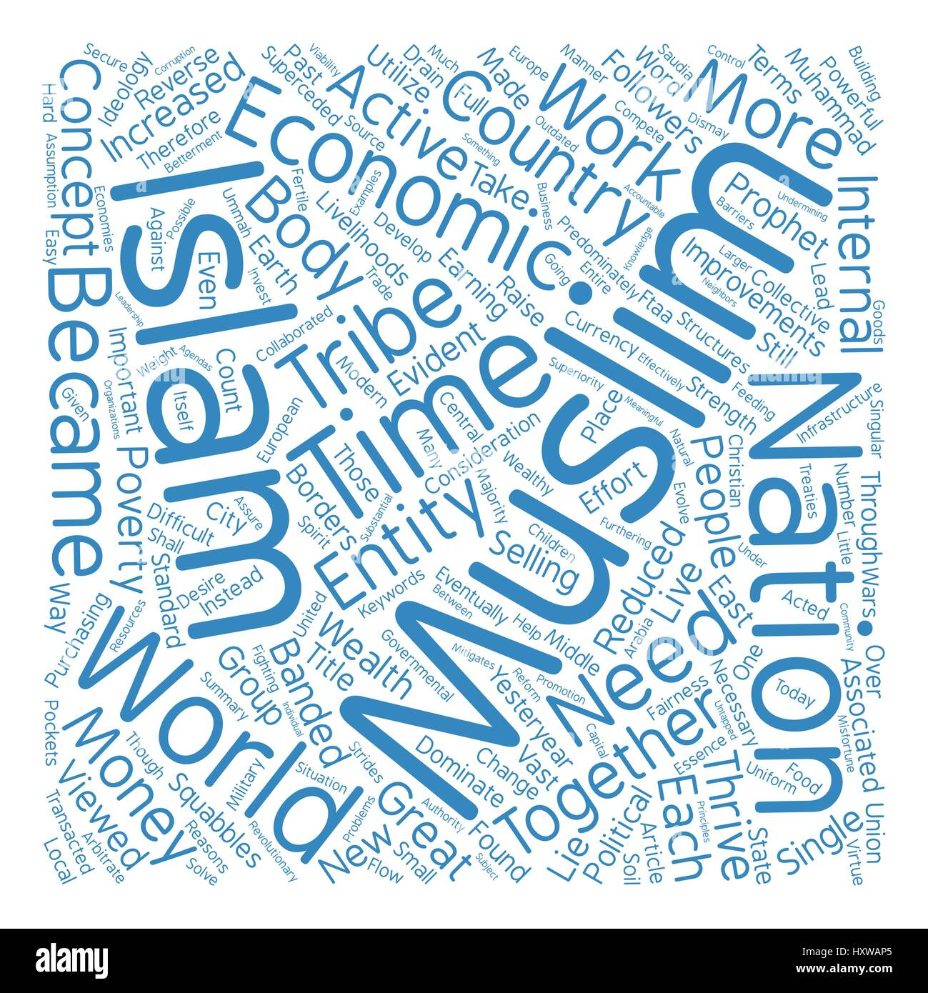 How to Raise the Muslim World from Poverty text background word cloud concept - Stock Image