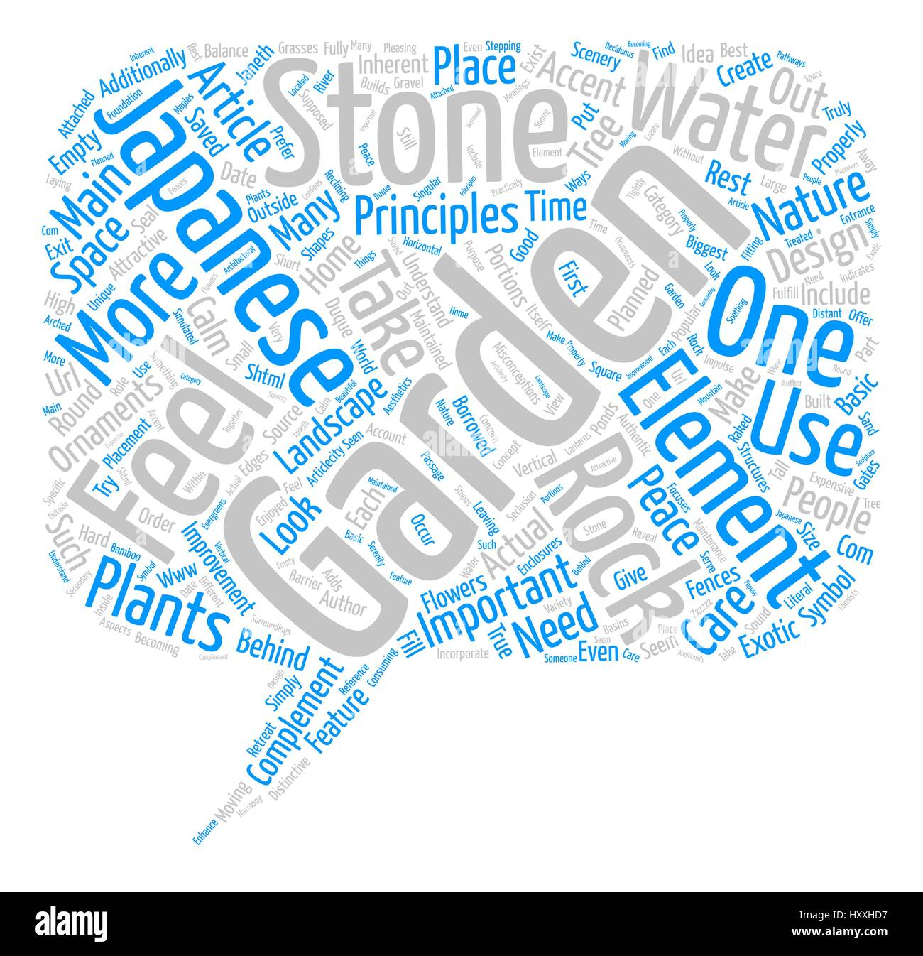 The Principles Behind Japanese Gardens Text Background Word Cloud