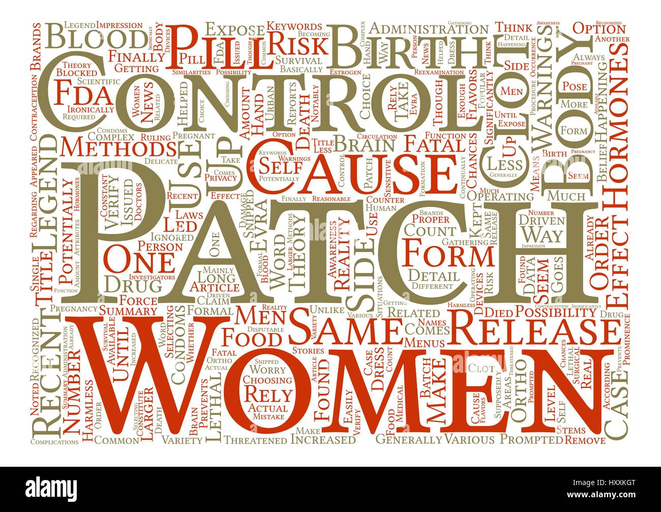 Warnings On Birth Control Patch Ordered text background word cloud concept - Stock Vector