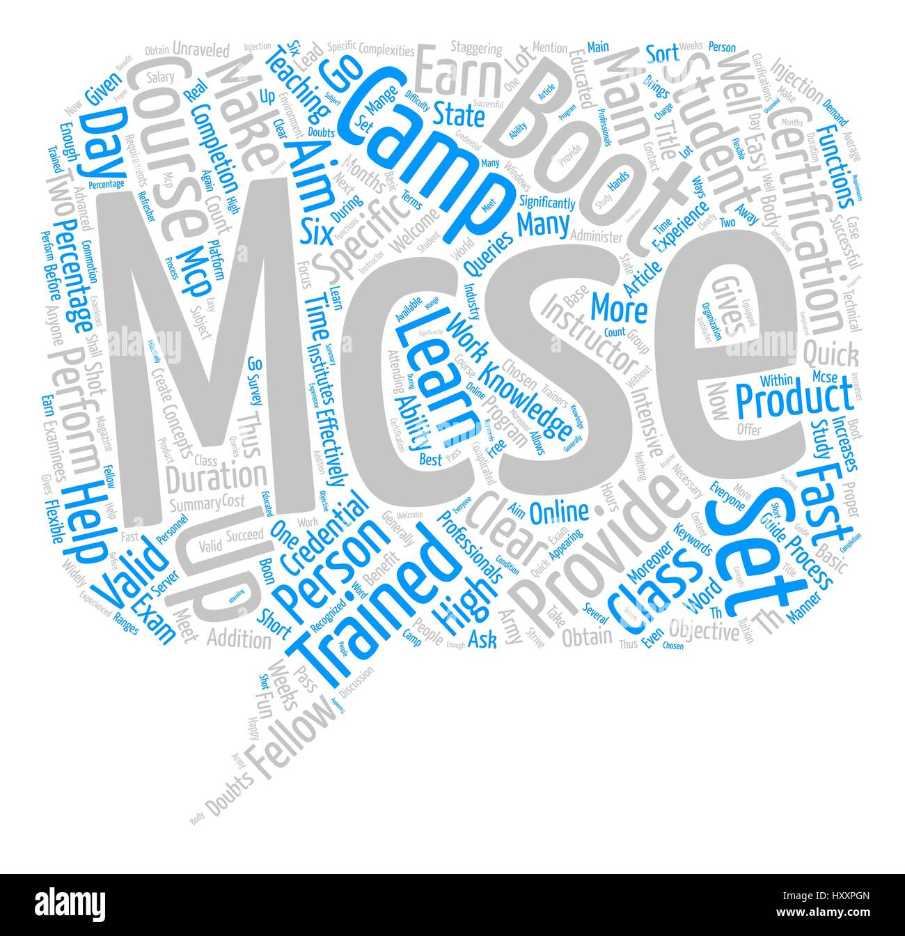 Your In The Army Now So Welcome To The Mcse Boot Camp Word Cloud