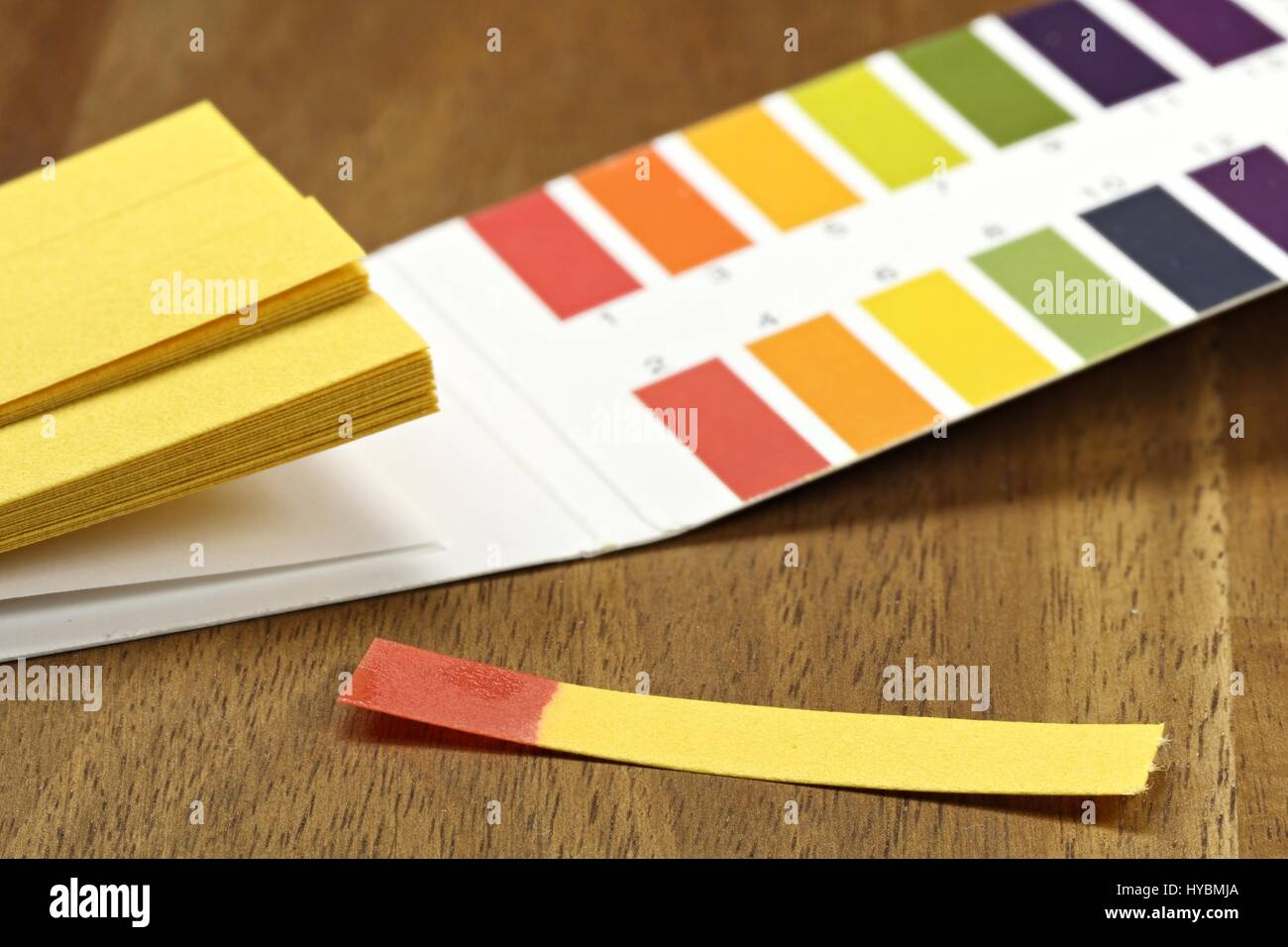 universal indicator paper scale