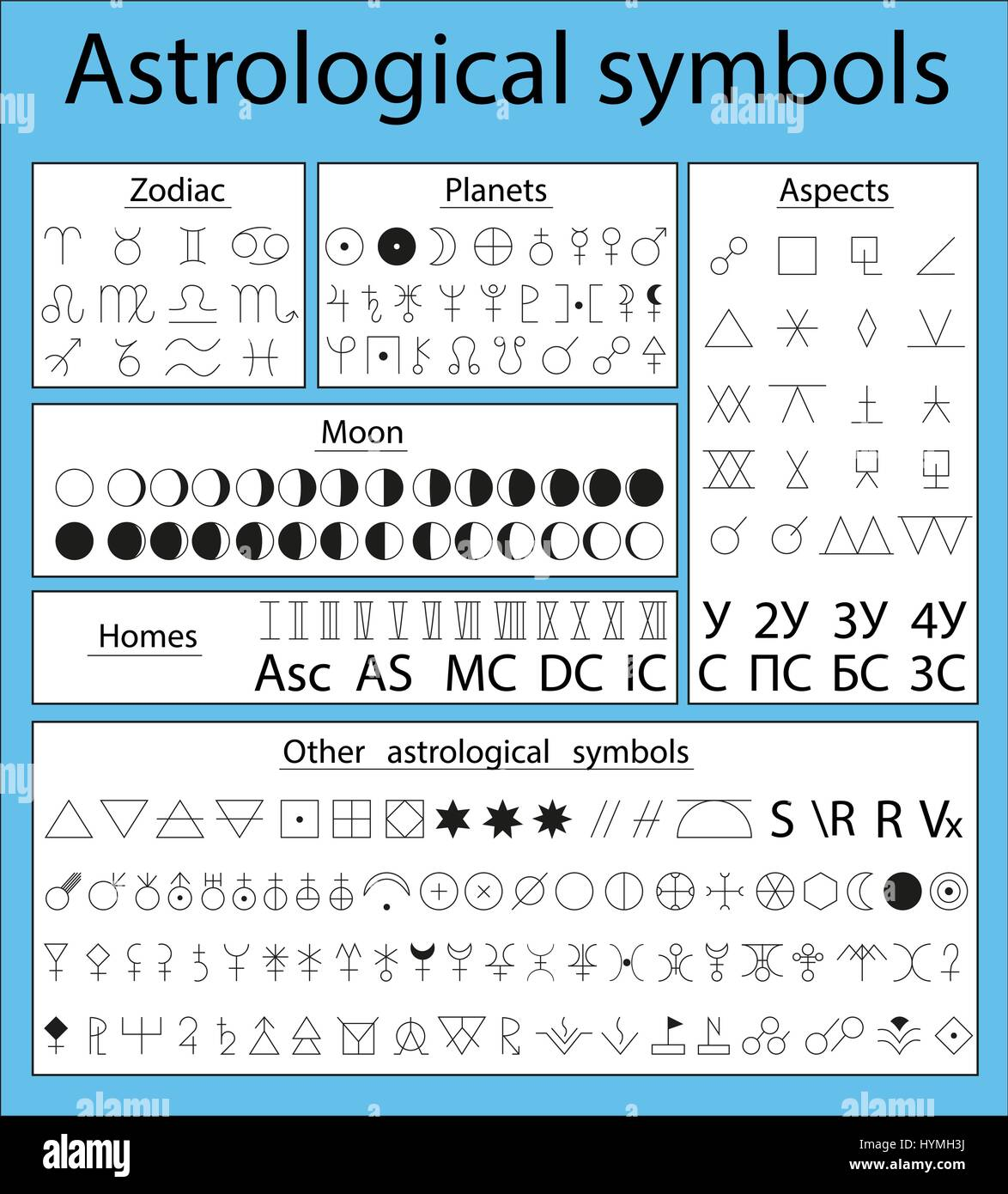 Astrological Symbols Planets Zodiac Aspects Stock Photos