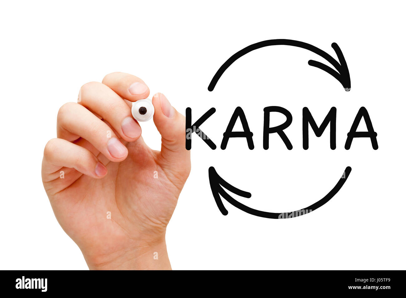 Hand drawing Karma Cycle concept with black marker on transparent wipe board. Stock Photo