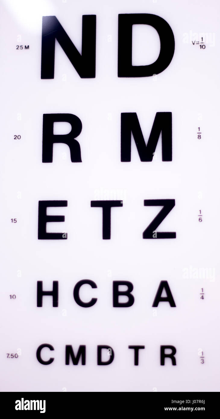 Snellen Eye Chart Medical Ophthalmology Stock Photos Snellen Eye