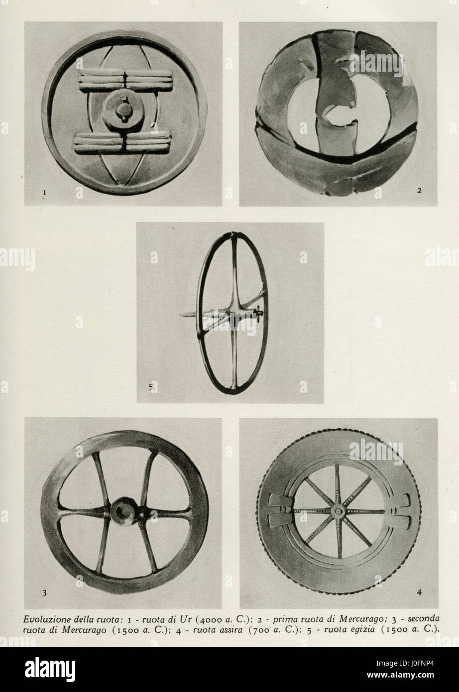 The evolving wheel: 1 Wheel of Ur; 2-3 First and second wheels of Mercurago; 4 Assyrian; 5 Egyptian - Stock Image