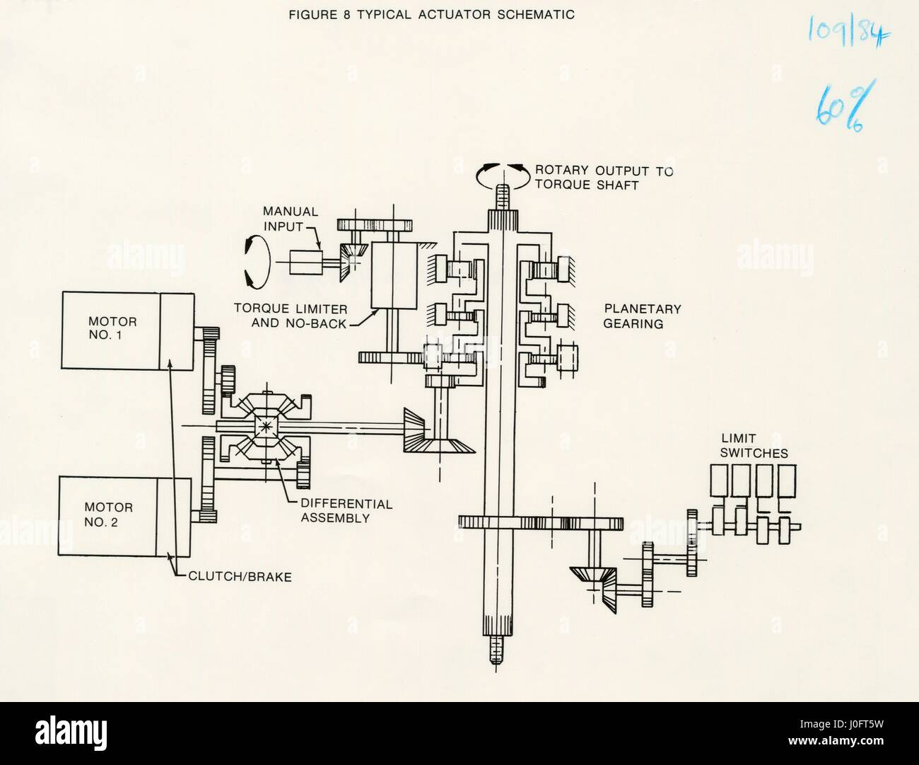 Diagram of a typical actuator schematic of the Space Shuttle ... on