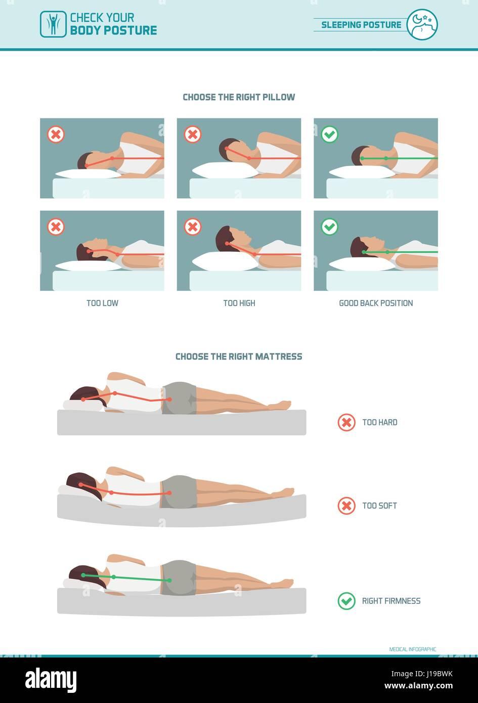 Correct Sleeping Ergonomics And Body Posture Mattress And