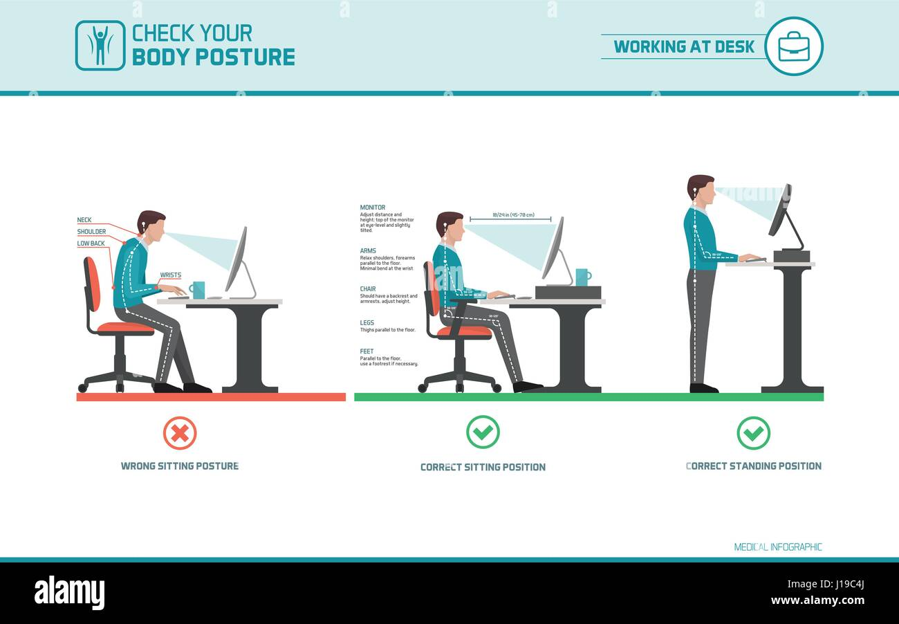 Correct Sitting At Desk Posture Ergonomics Advices For