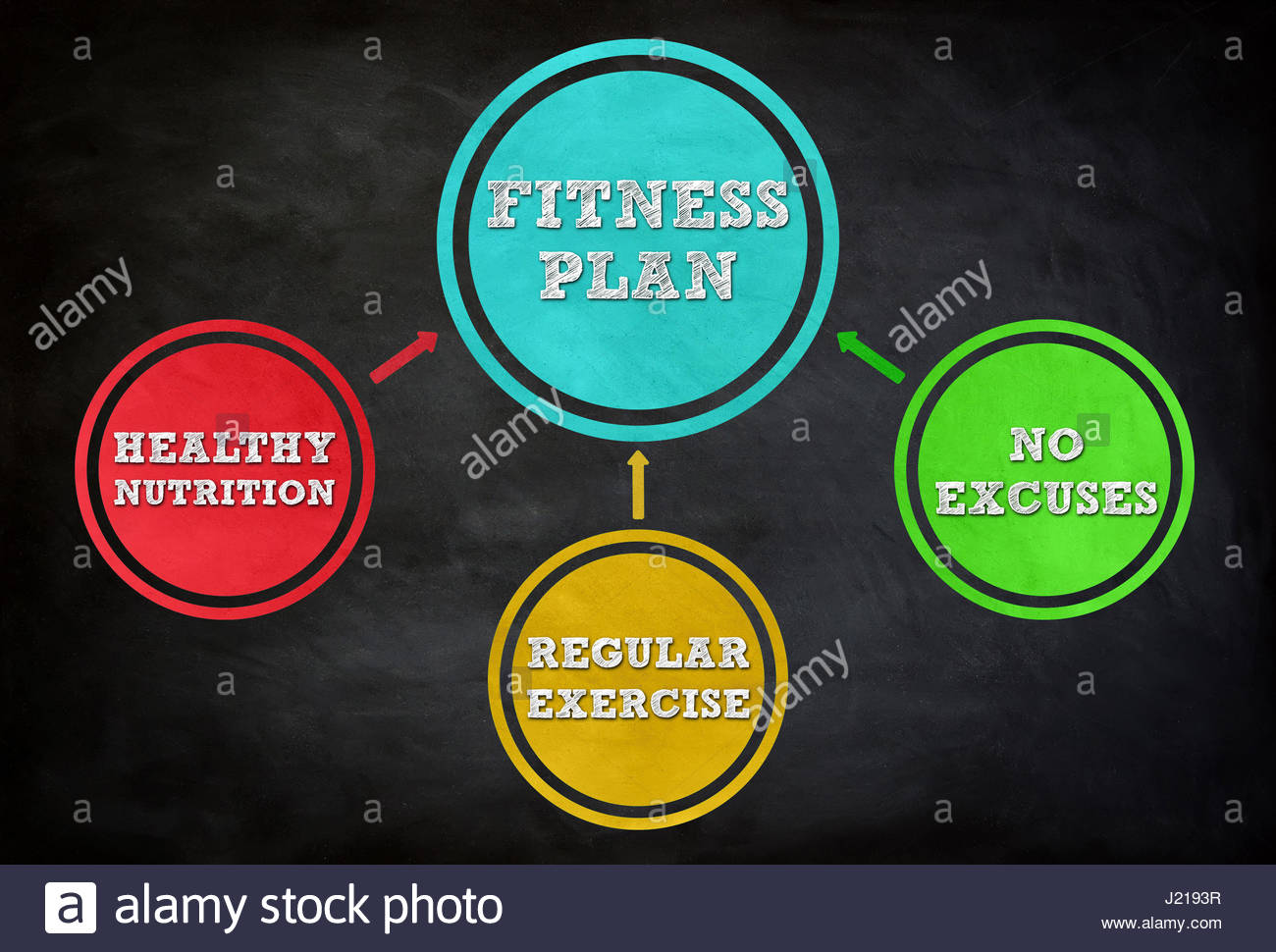 Fitness Plan - important virtues - Stock Image