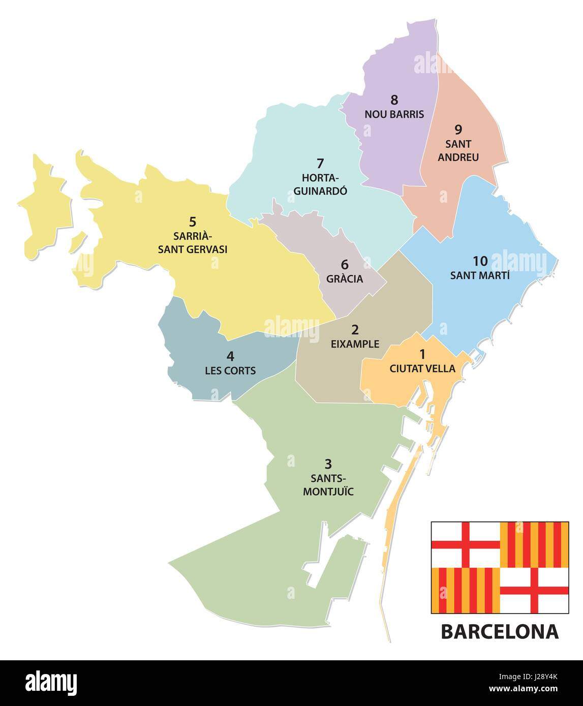administrative and political map of the catalan capital of barcelona with flag stock image