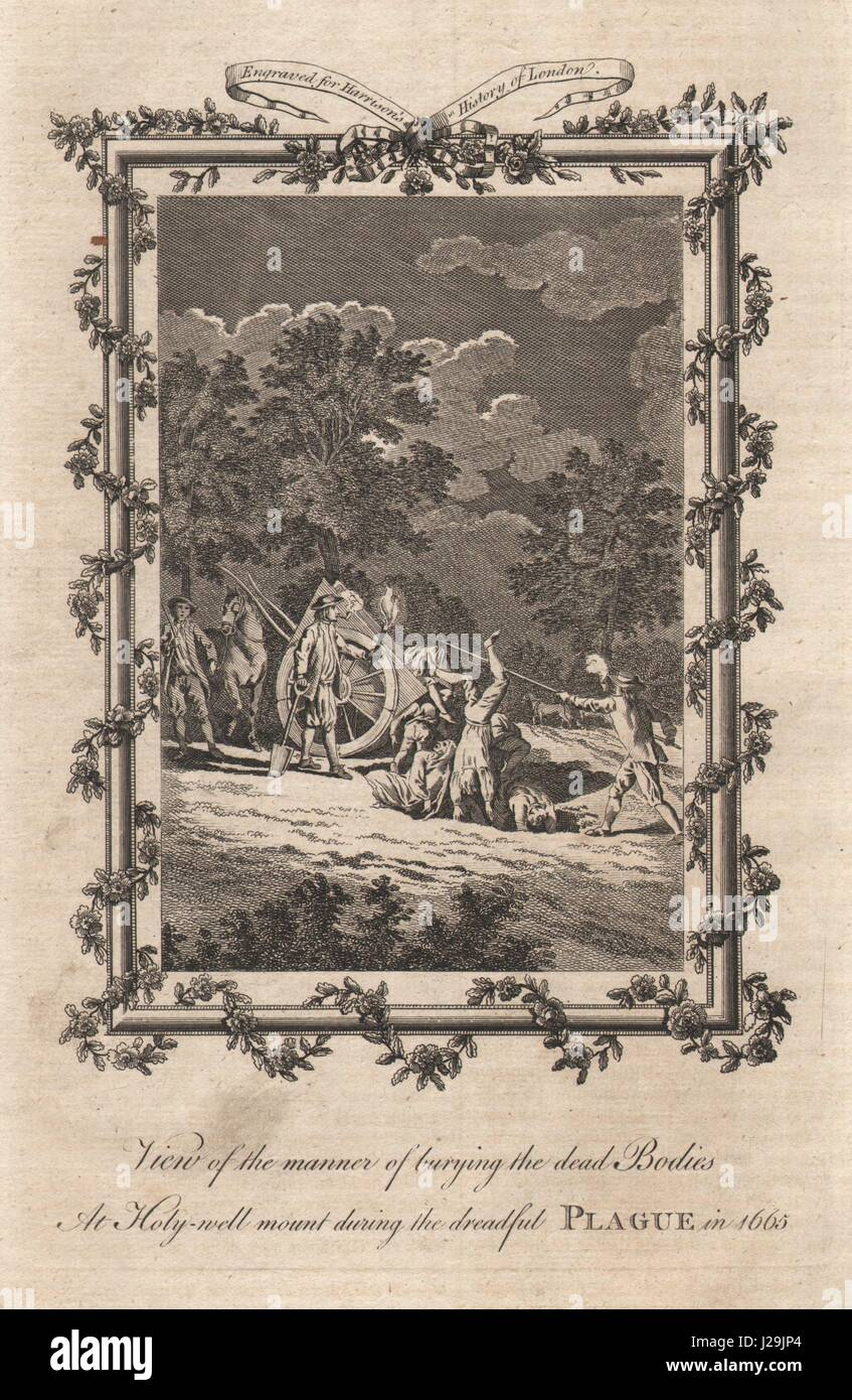 Burying the dead at Holly well Mount. 1665 plague. Shoreditch. HARRISON 1776 Stock Photo