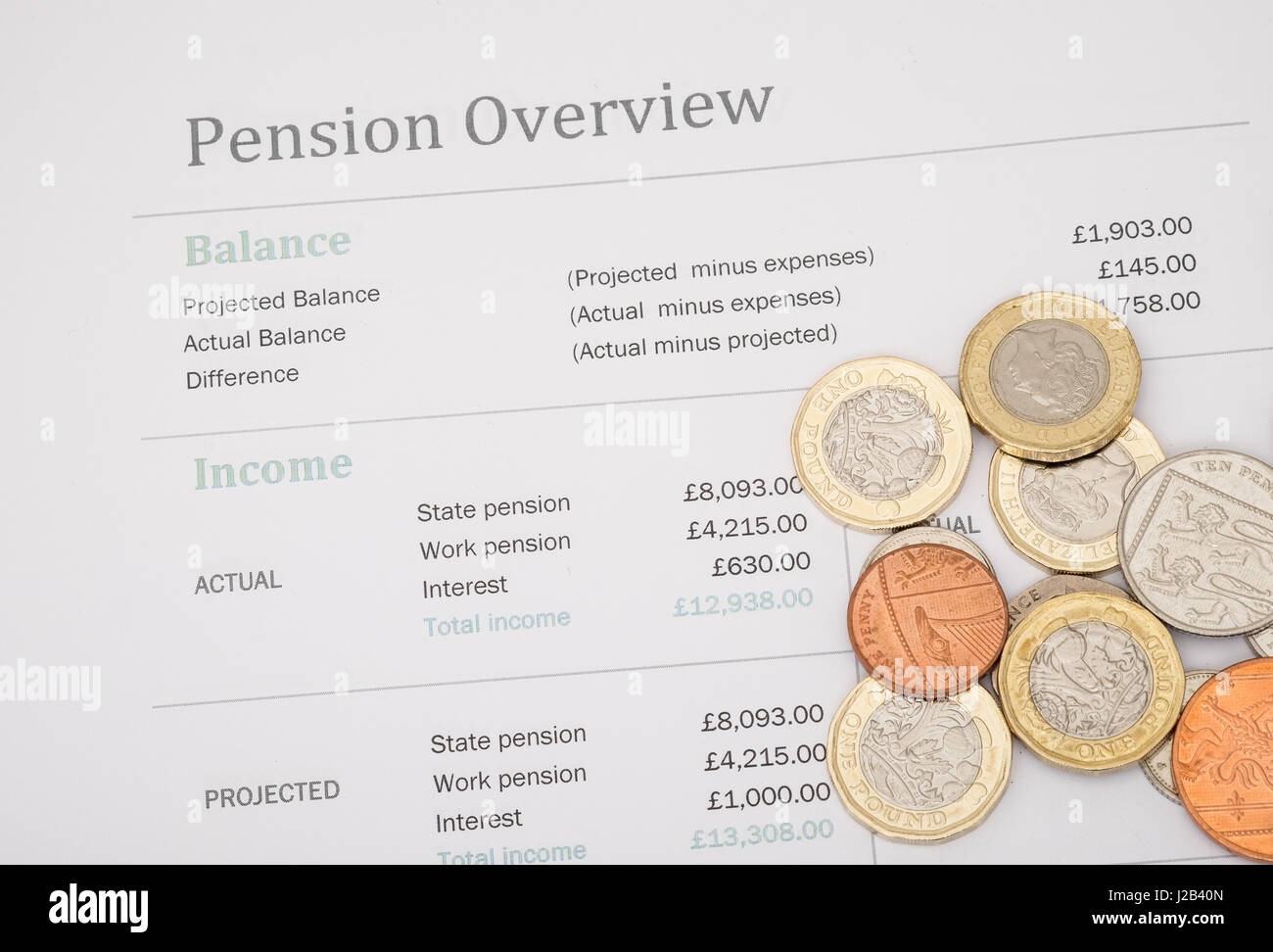 State pension summary with UK coins and calculator - Stock Image