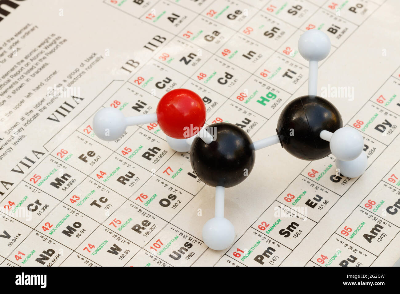 Periodic table hydrogen stock photos periodic table hydrogen stock ball and stick model of ethanol alcohol c2h5oh with the periodic urtaz Image collections
