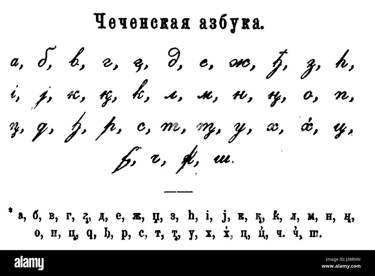 Chechen alphabet by Uslar - Stock Image