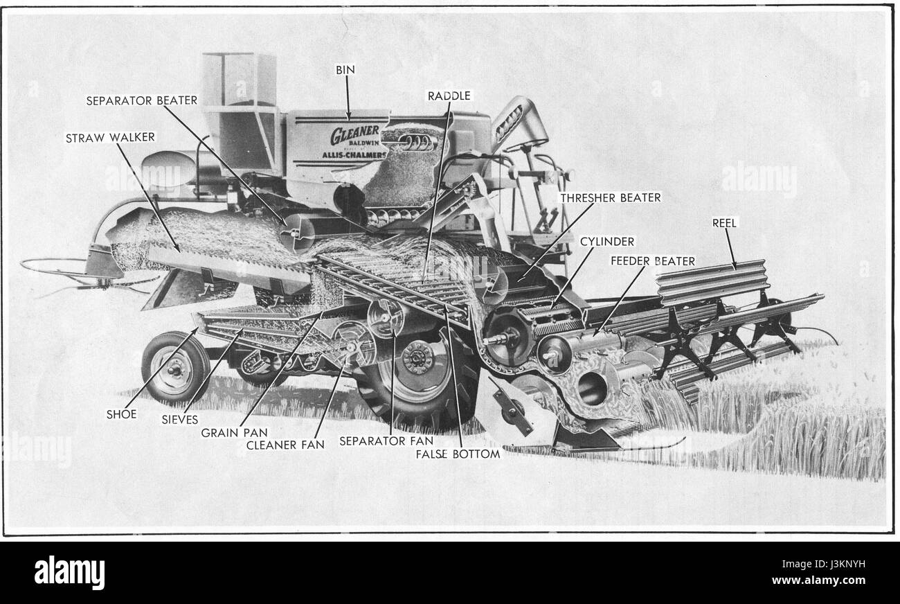 Gleaner Stock Photos Images Alamy Allis Chalmers Engine Diagram E Cut Away Image
