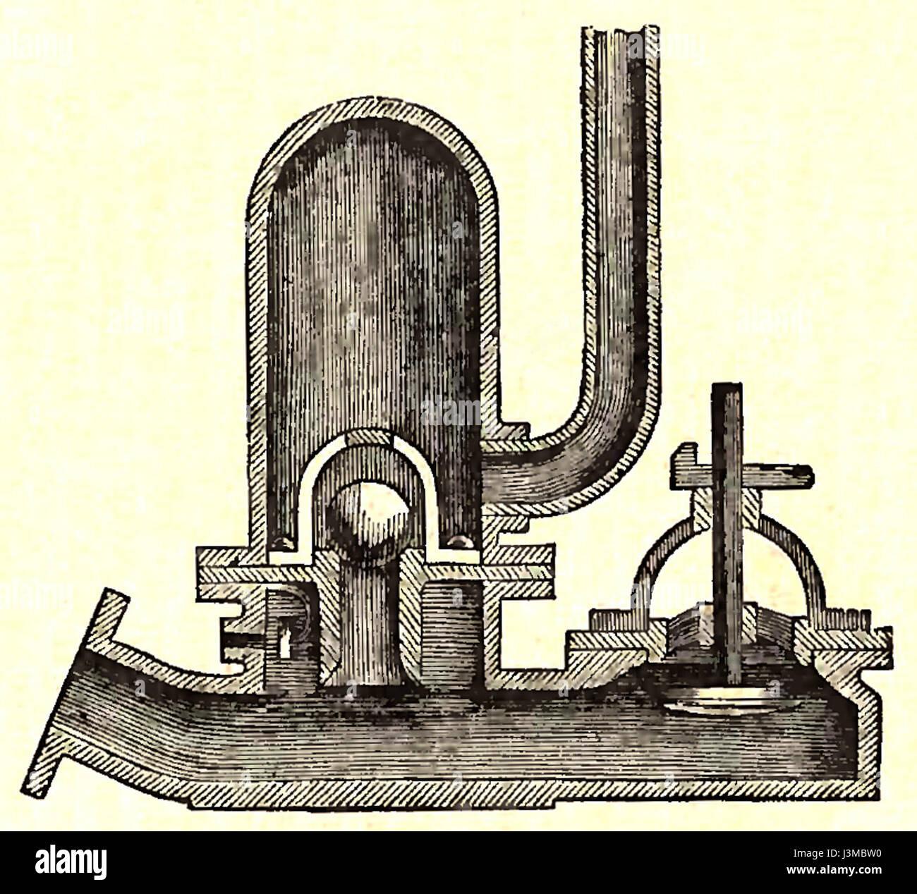 Hydraulic Ram Stock Photos Images Alamy Diagram Easton And Amos 1851 Image