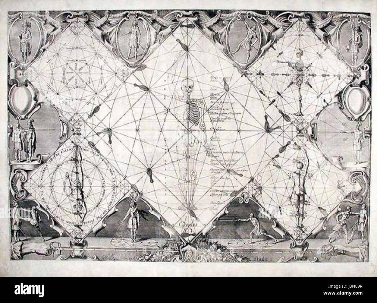 gerard-thibault-mysterious-circle-J3N09R.jpg