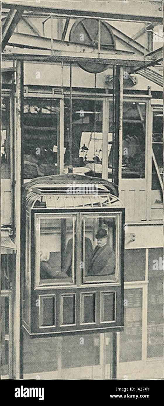 Magasin du Nord elevatoren - Stock Image