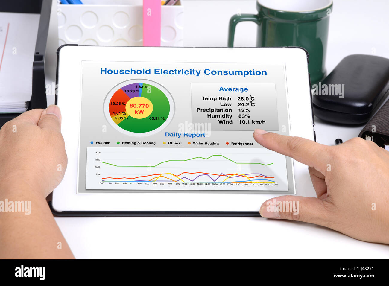 Summary of household electricity usage per day show on tablet computer - Stock Image