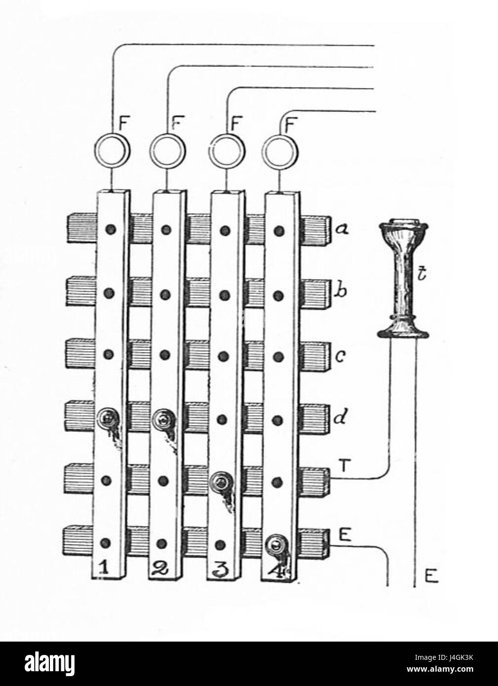 Telephone switchboard cross switching (Rankin Kennedy, Electrical ...