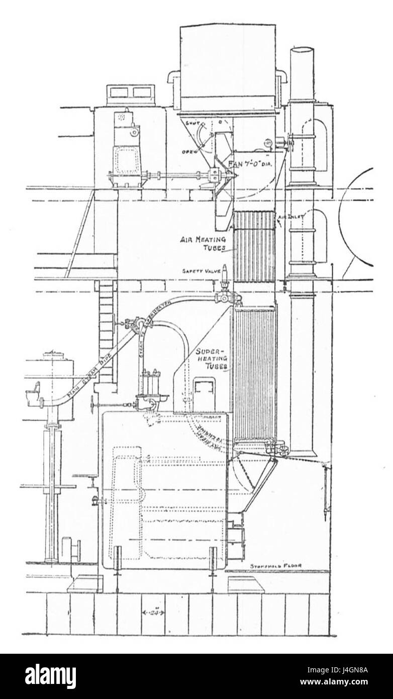 Ships stokehold with superheated Scotch boilers, side section ...