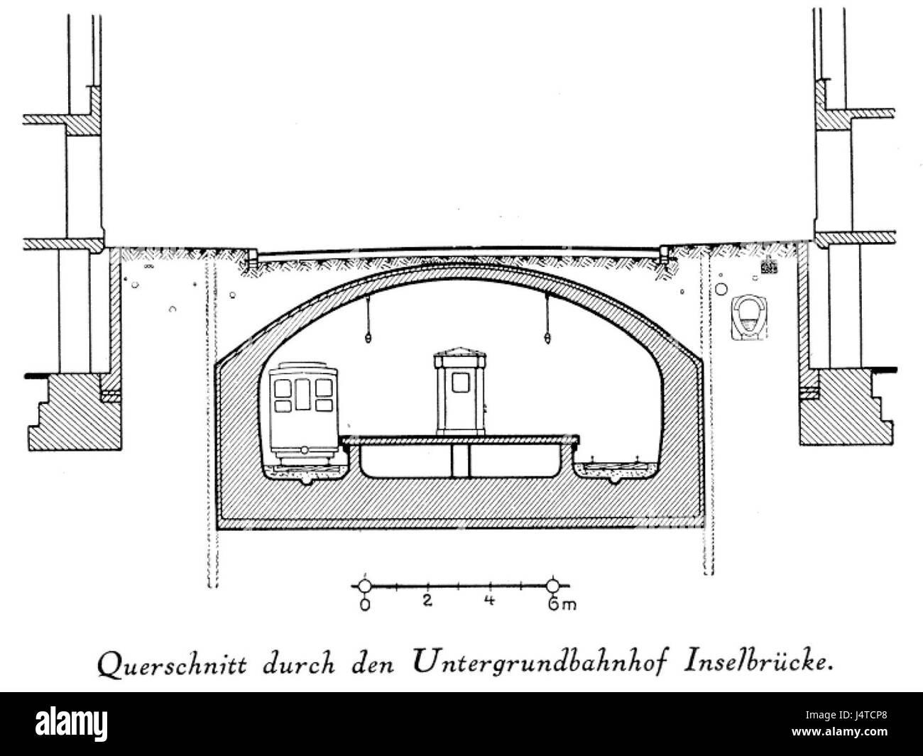 U Bahn Berlin Inselbruecke Querschnitt 1913 Stock Photo