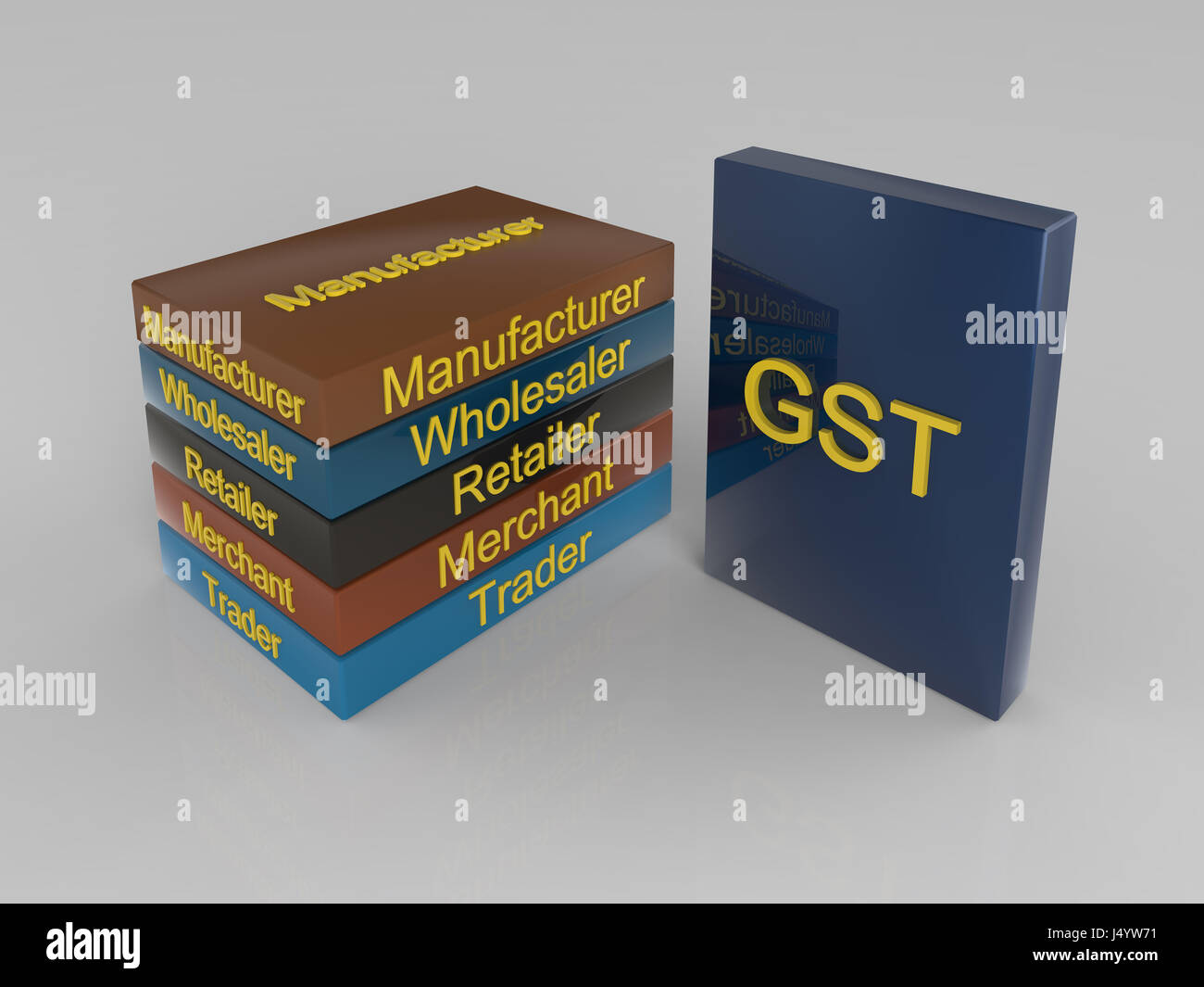 GST tax, india, asia - Stock Image