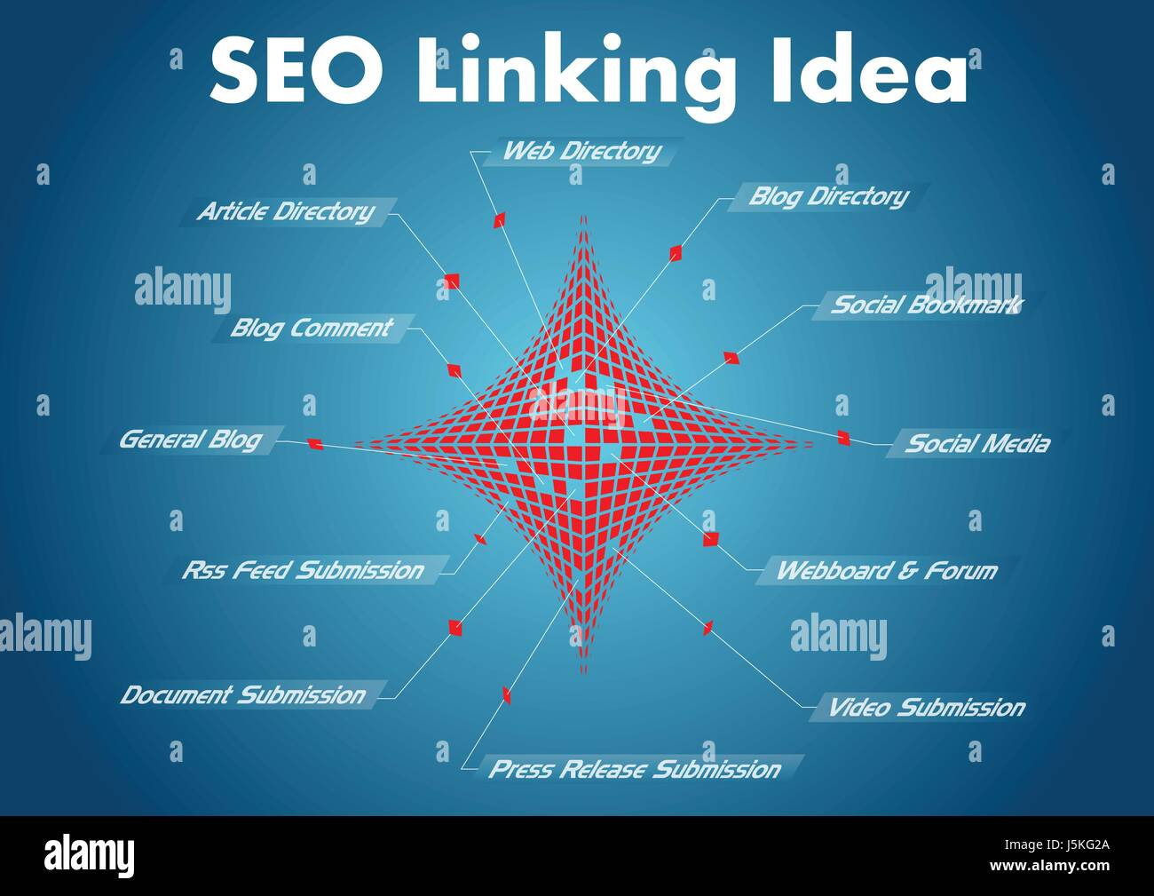 Infographic about SEO or Search Engine Optimization in term of linking idea. Business chart idea for online marketing. - Stock Vector
