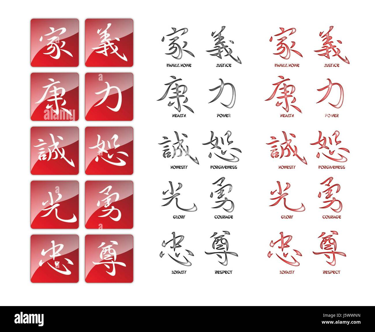 Sign Signal Asia Chinese Symbols Japan Icons Attributes Wisdoms Sign