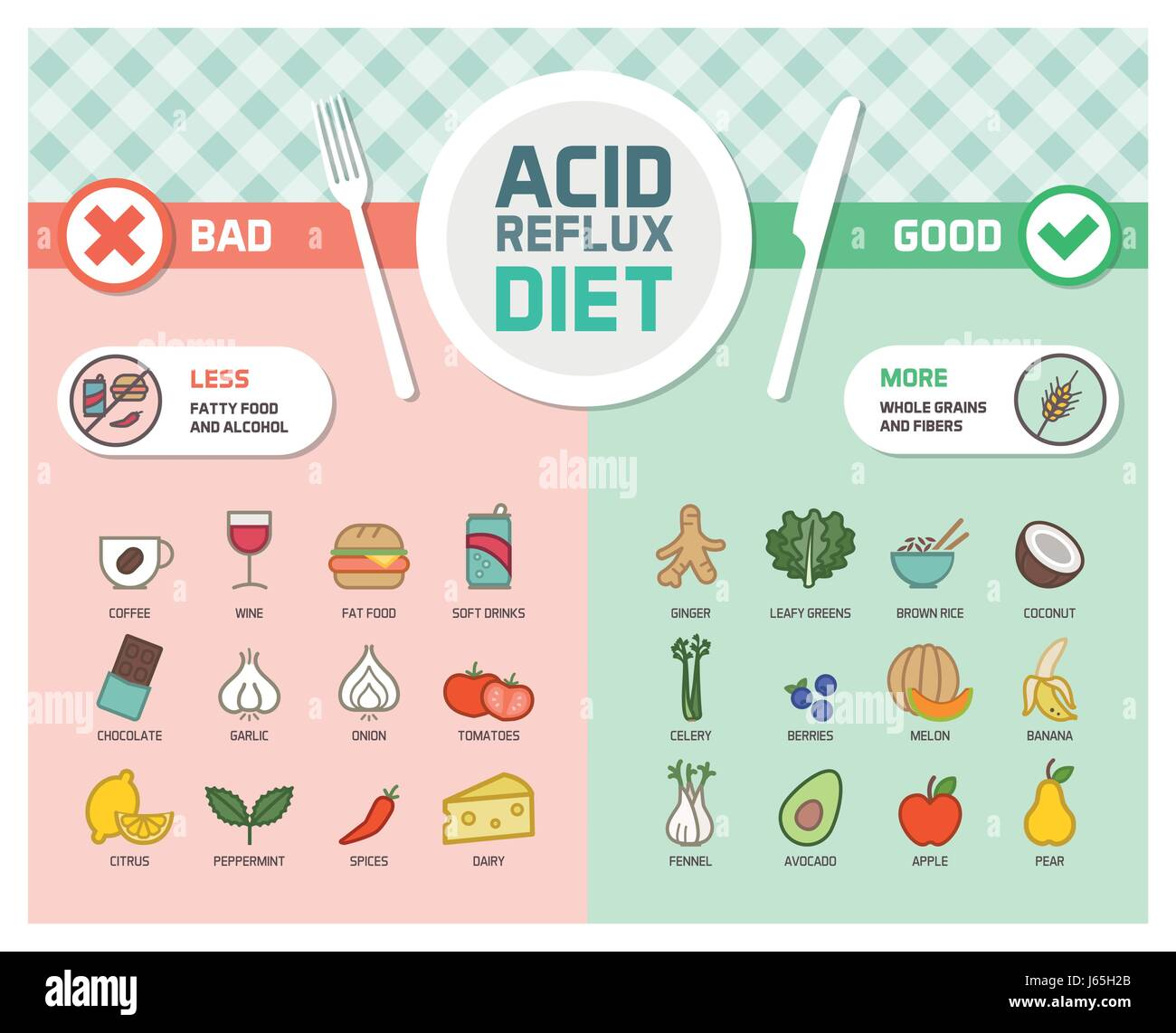 acid reflux and gerd symptoms prevention diet with trigger foods and