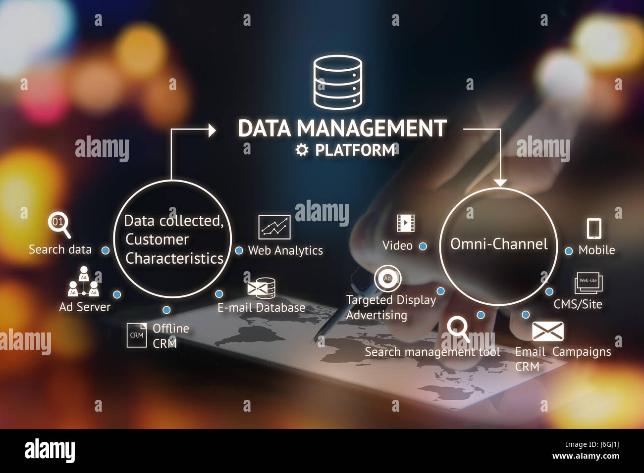 Data Management Platform (DMP) concept  Infographic , texts and