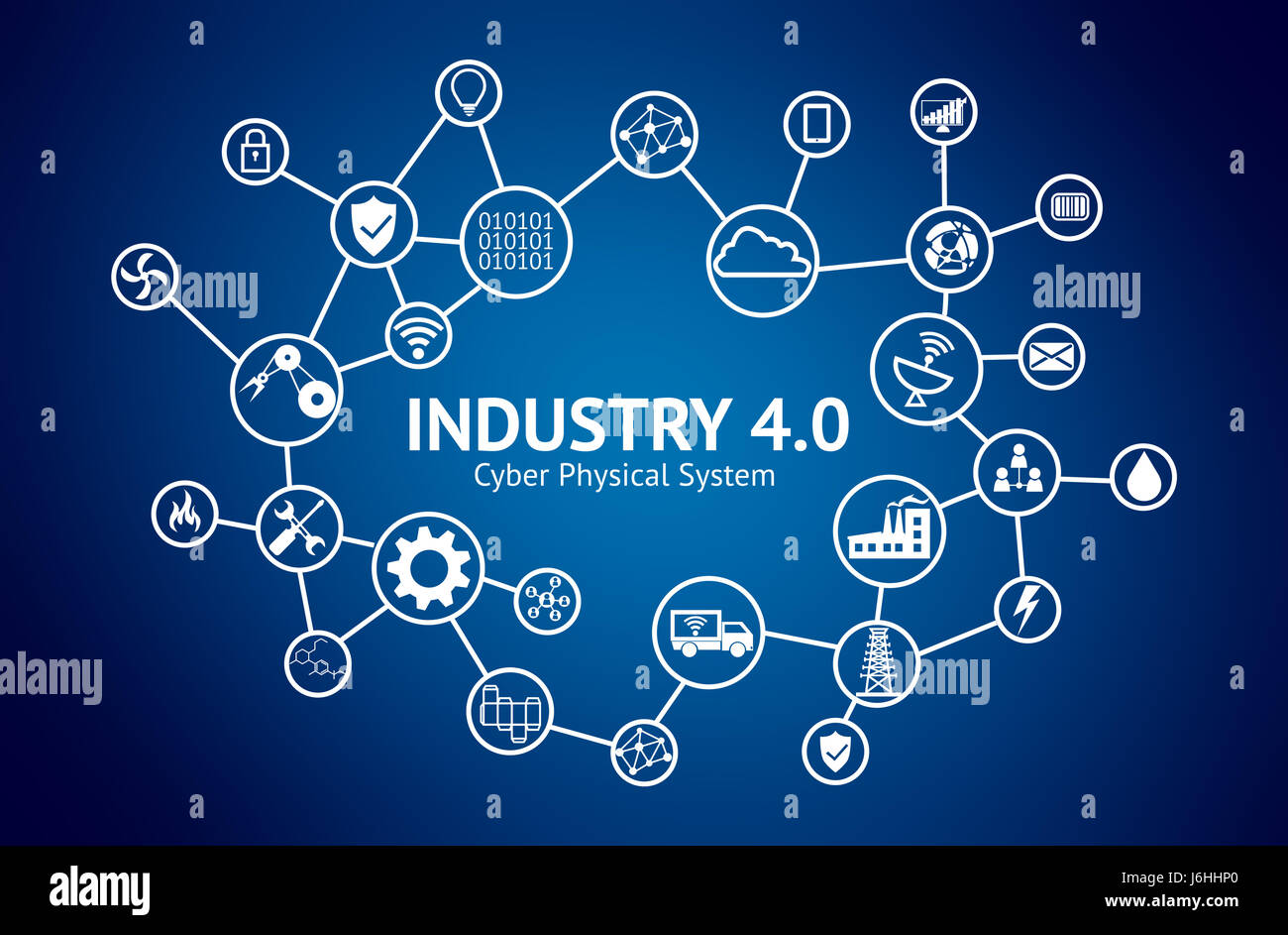 Technology Management Image: Industrial 4.0 Cyber Physical Systems Concept , Icon Of