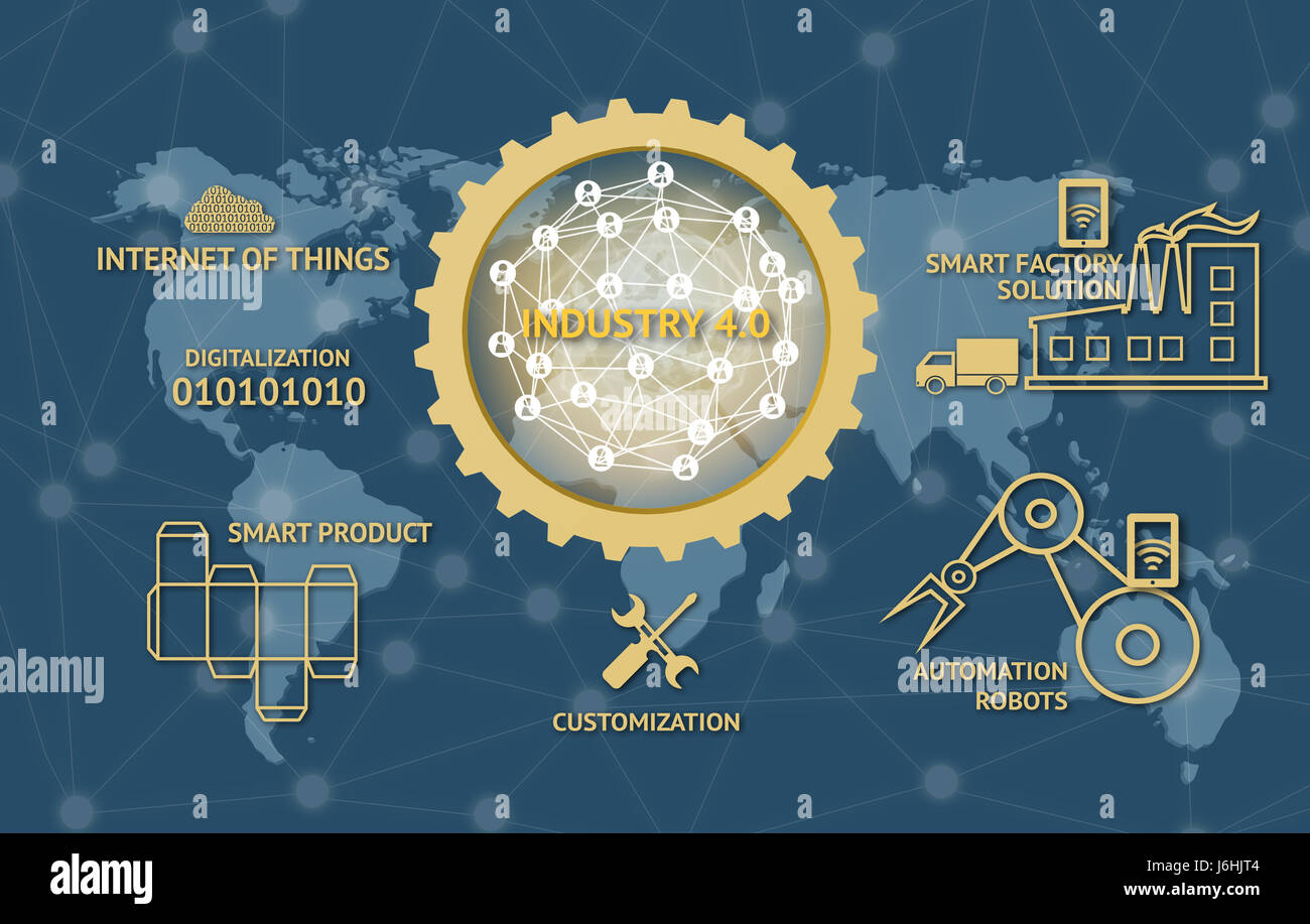 Industrial 4 0 Cyber Physical Systems Concept Gears Internet Of Stock Photo Alamy