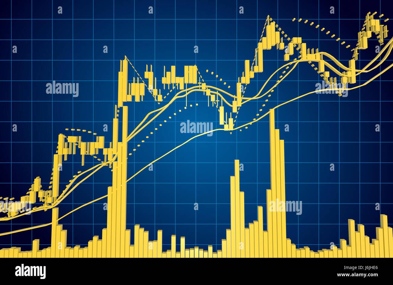 Stock market indicators day trading