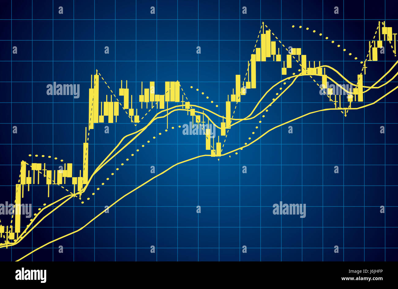 Stock index forex