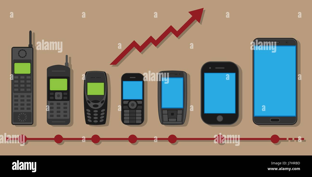 Mobile phone evolution, vector concept in flat style, with ...
