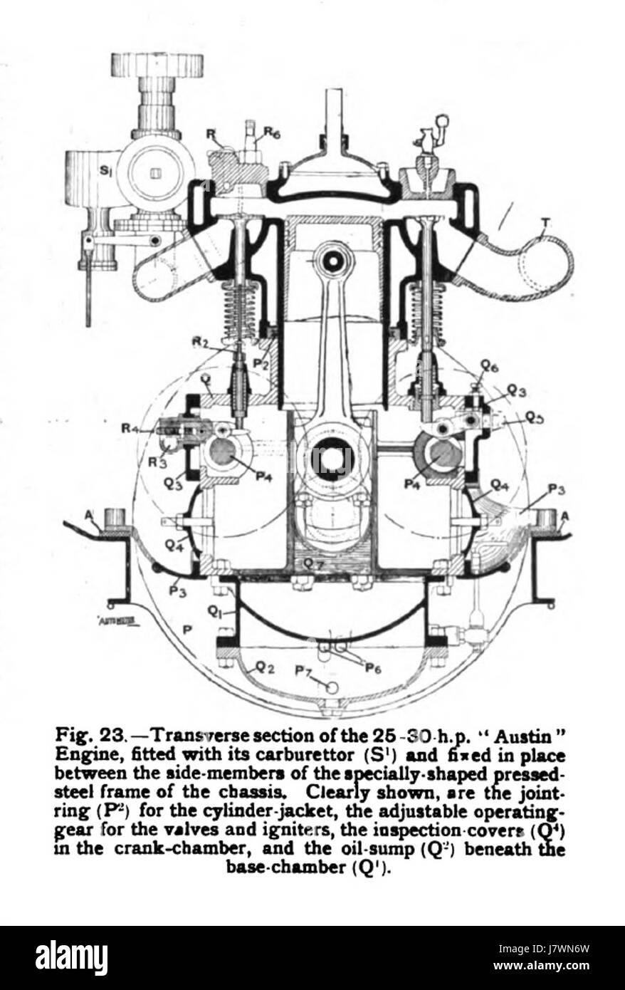 Austin 25 30 engine transverse section - Stock Image