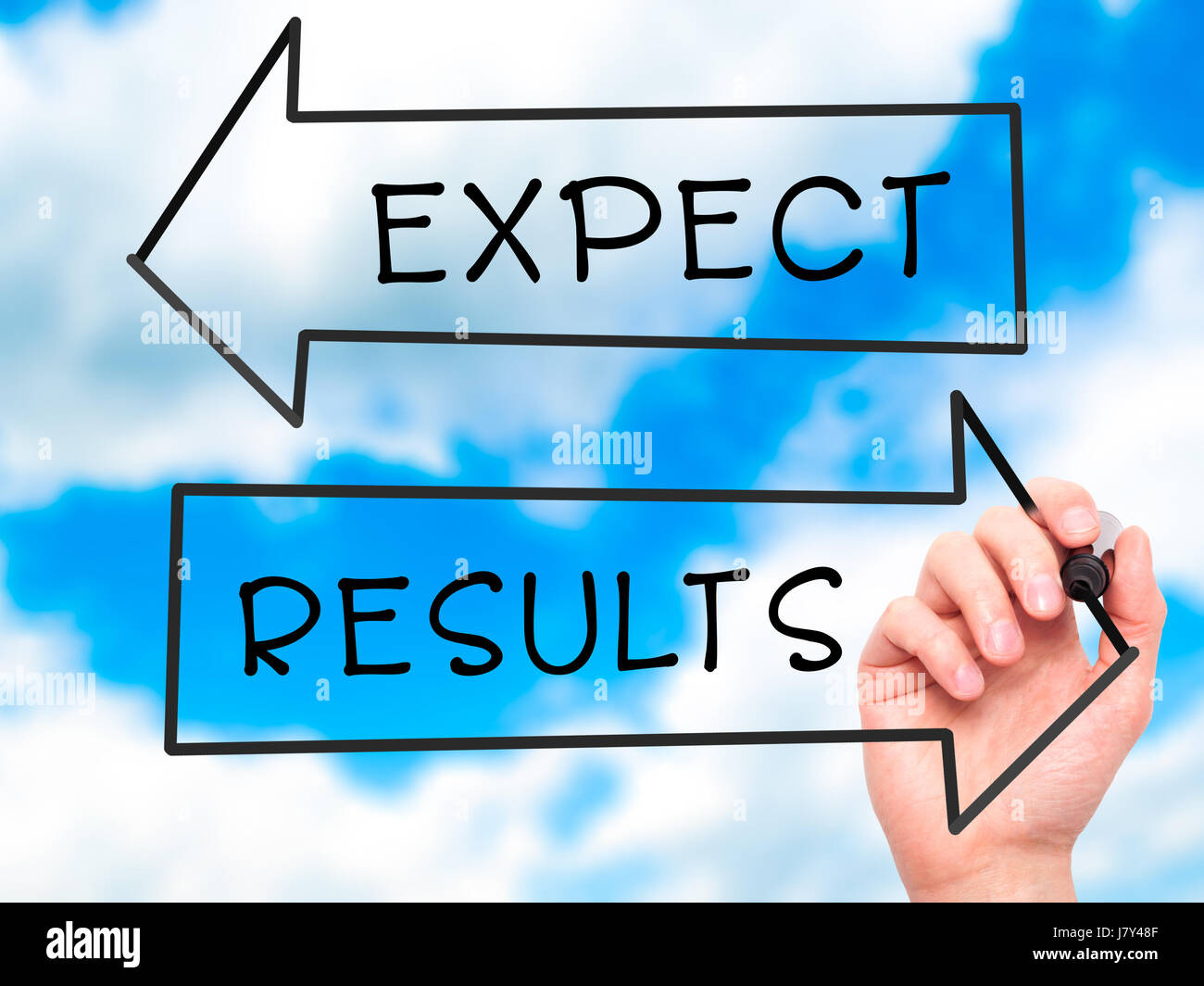 Man Hand writing Expect and Results with marker on transparent wipe board. Isolated on sky. Business, internet, technology concept. Stock Photo Stock Photo