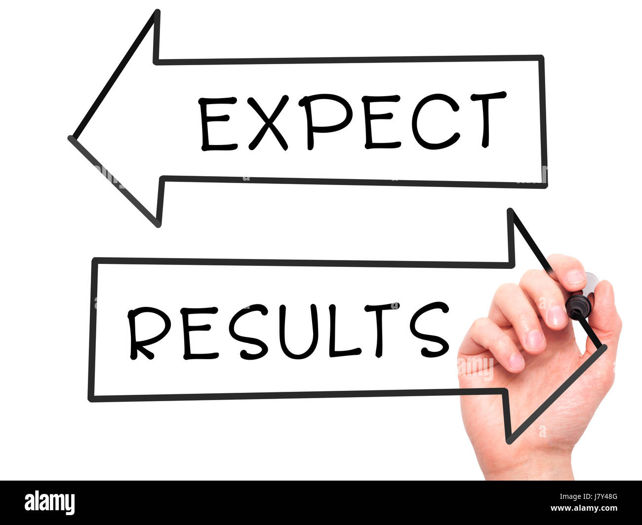 Man Hand writing Expect and Results with marker on transparent wipe board. Isolated on white. Business, internet, technology concept. Stock Photo Stock Photo