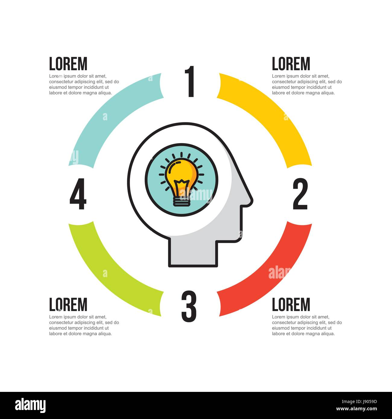 infographic related to the human mind image  - Stock Image
