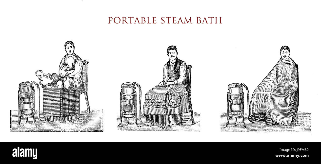 Different types of portable steam bath,vintage illustration - Stock Image