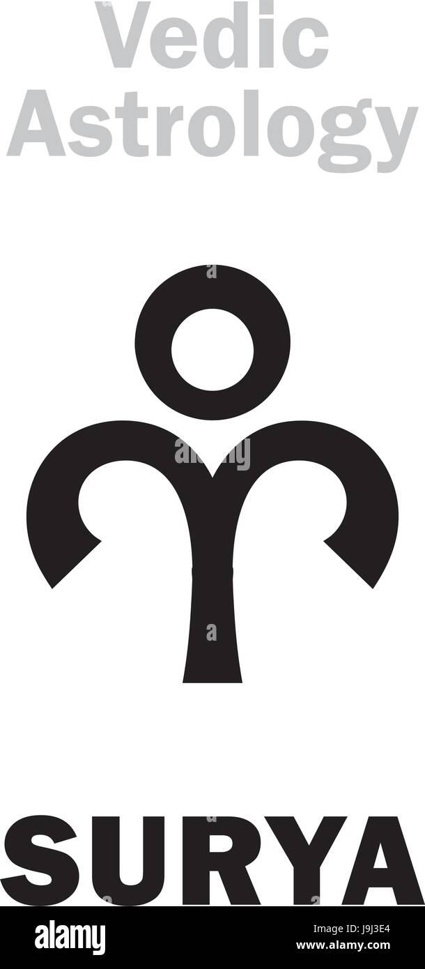 Vedic astrology animal symbols
