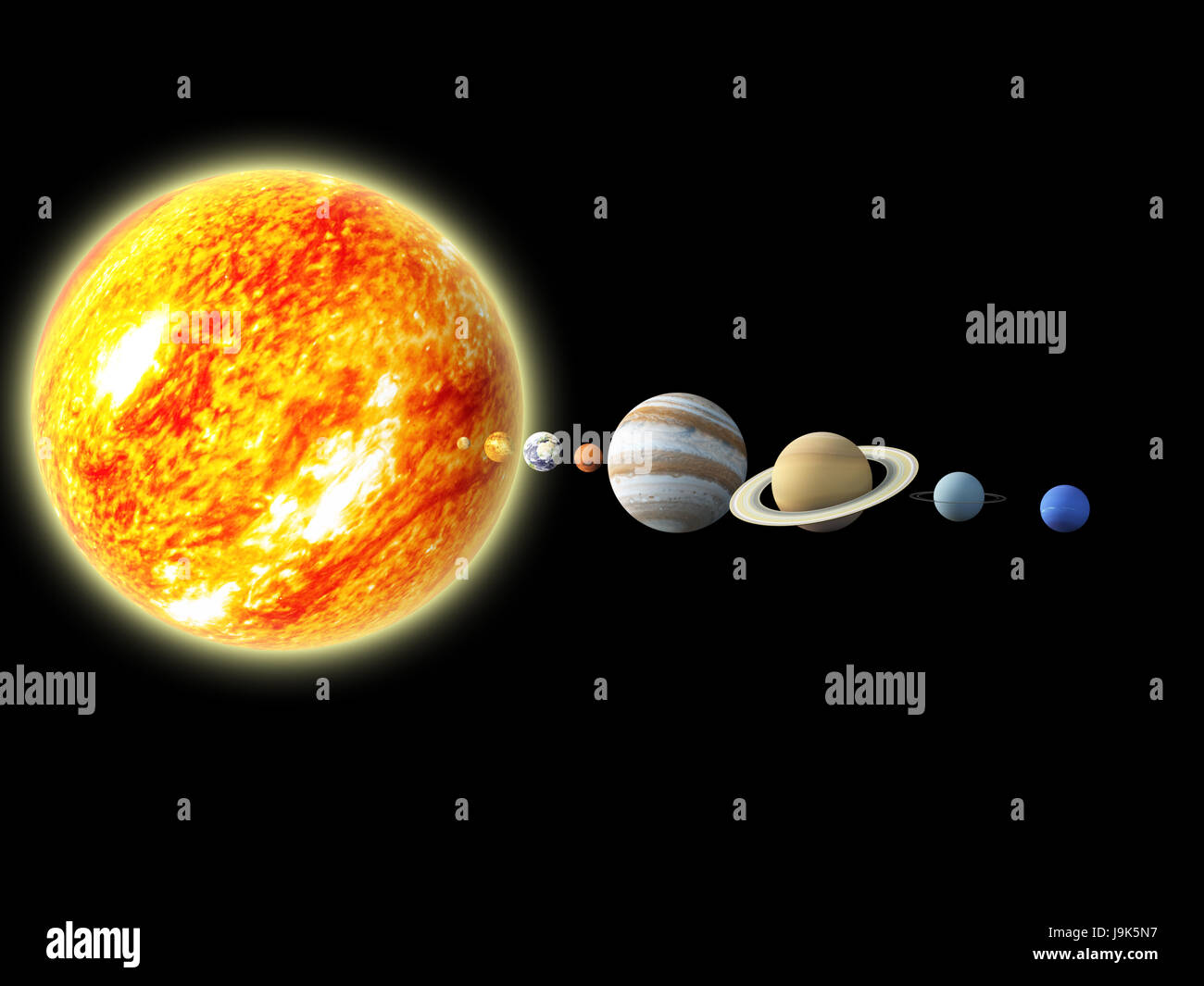 Education Science Solar System Astronomy Planetary Order Colour Space