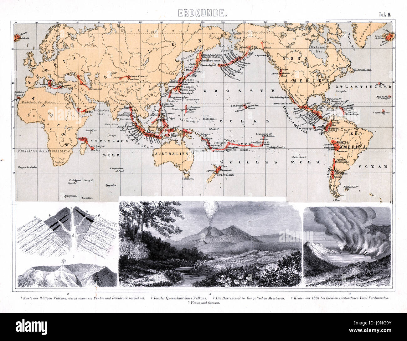 Map of Volcanic Activity with view and diagrams of volcanoes, earth science, geology. - Stock Image