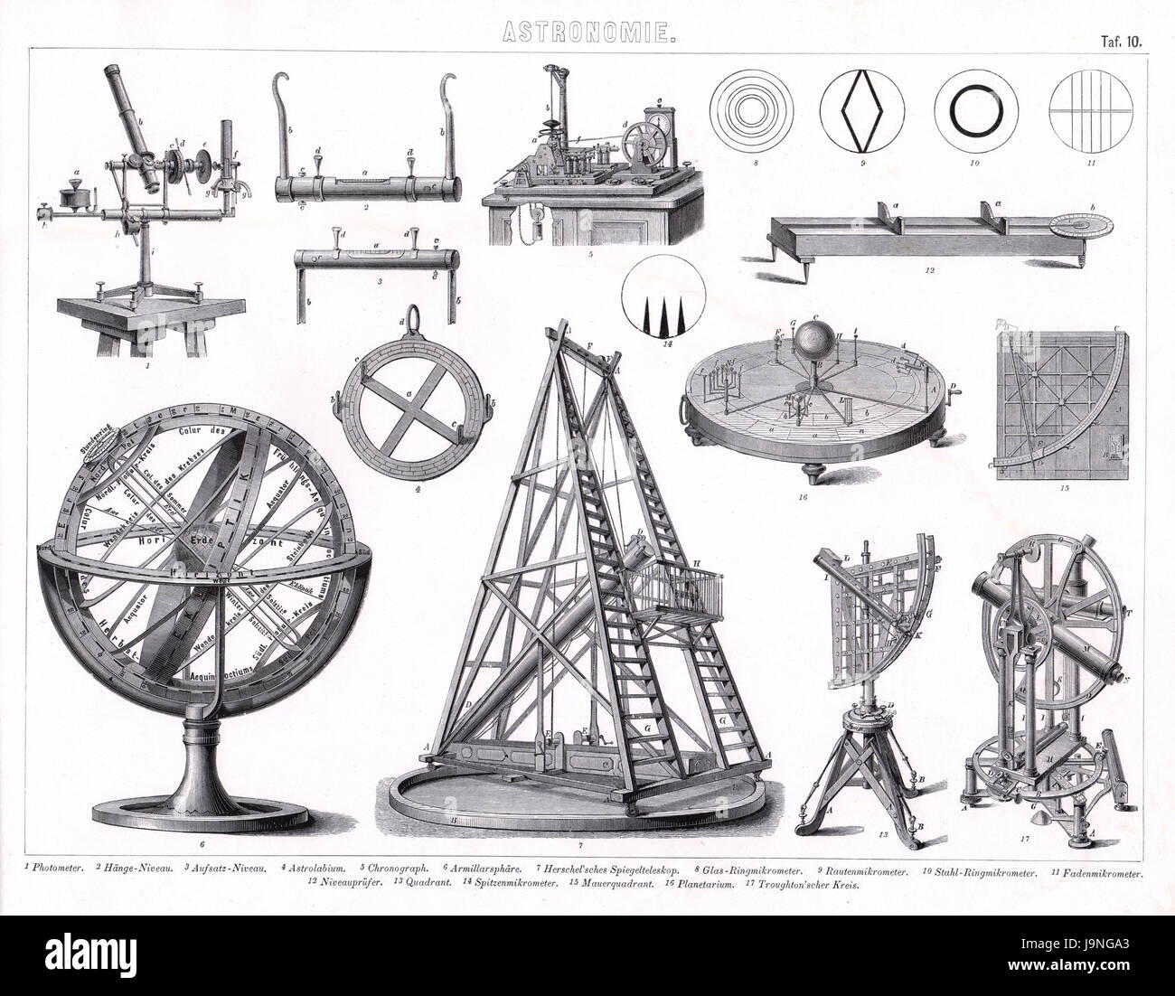 1874 Bilder Print of instruments including telescopes, solar system models, sextants and other that pertain to the - Stock Image