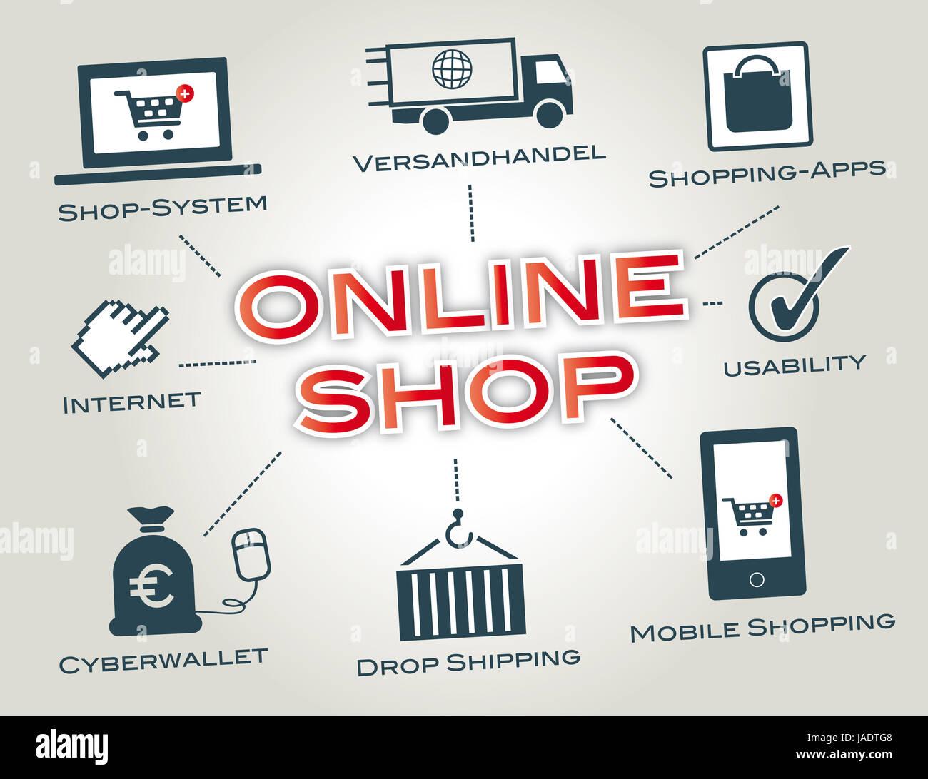bestellen, bestellung, business, computer, e-business, e-commerce, ecommerce, einkauf, einkaufen, einkaufswagen, - Stock Image